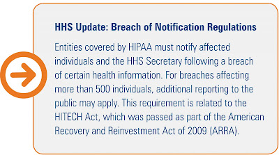 HIPAA, breach, regulation