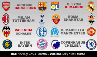 Champions-League-last-16-matches-Spanish-Soccer