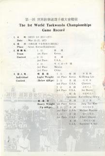 Taekwondo 1973 1st World Championships record