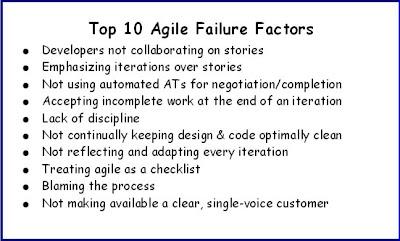 top 10 agile failure reasons
