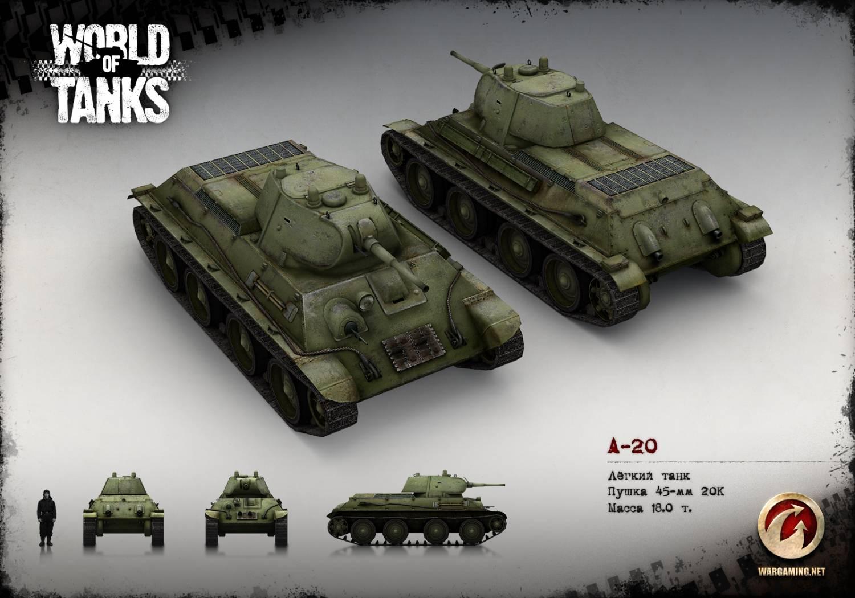 World of tanks легкие танки ссср онлайн игра
