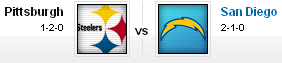 steelers vs chargers