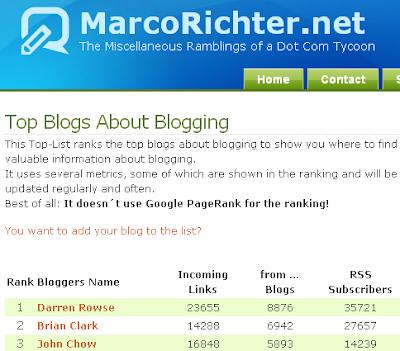 Top Blogging Blogs List