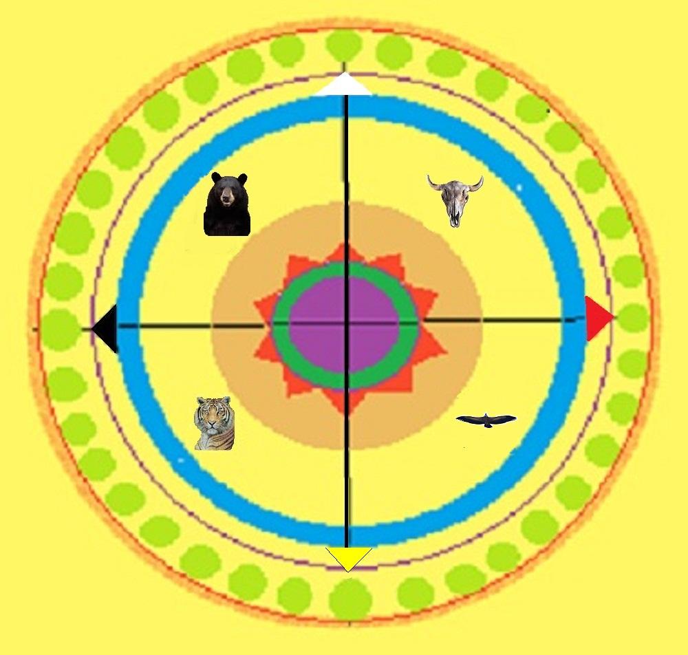 Indigenous Womb - Concept-Shun