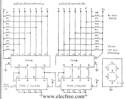 elektronika itu tanpa batas^^0 99 two digit counter by ic 74ls48 , 74ls90