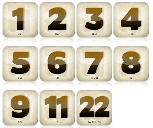 Meaning master number 22 numerology picture 1