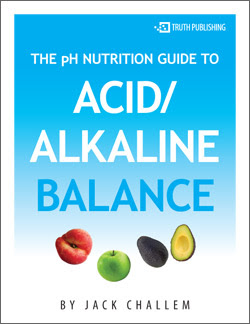 Acid Alkaline Balance