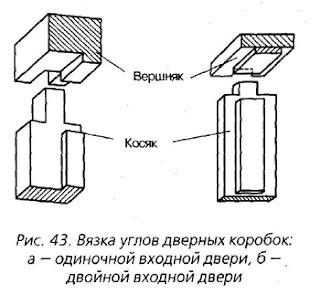 Как самому сделать коробку дверную