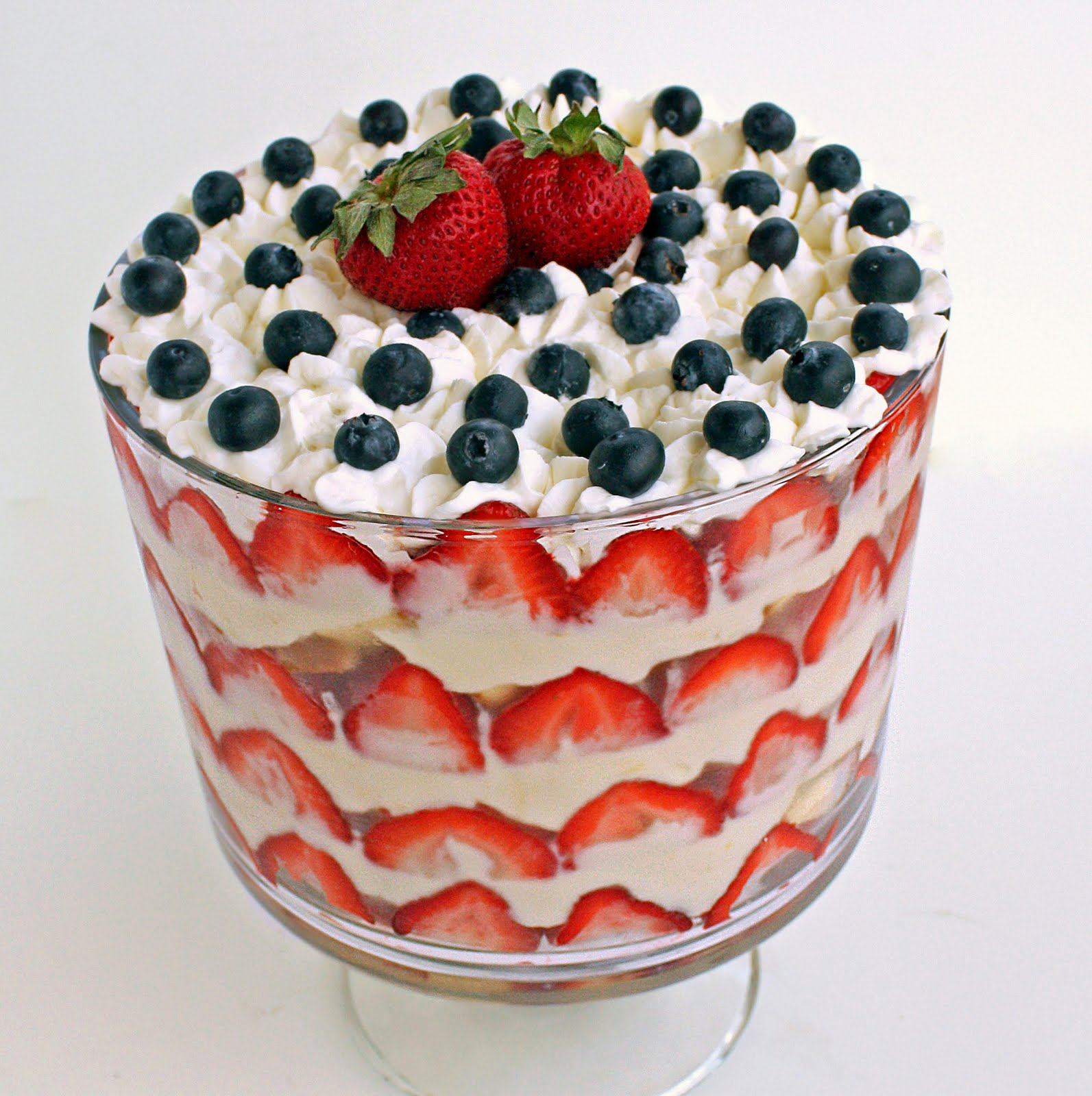 Trifle Bowl Recipes With Pound Cake