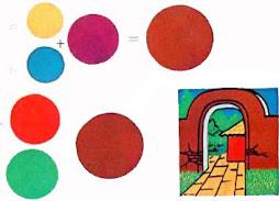 ตระกูลสีแดง จะมีสีเหลือง 25% ฟ้า 25% แดง 50% ผสมกัน ก็จะได้สีใหม่ขึ้นมาเป็นสีเปลือกละมุด
