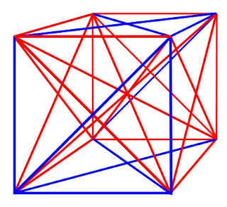 Introducing bicoloured hypercubes and Graham's Number