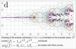 A pretty image of tetration to complex heights - click image for source