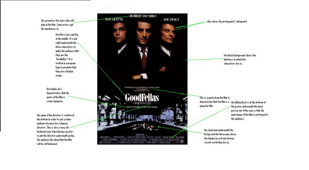 analysis of goodfellas As far back as i can remember, i always wanted to be a gangster to me, being a gangster was better than being president of the united statesso says henry hill in the opening moments of martin scorsese's goodfellas, a movie about the tradecraft and culture of organized crime in new york.