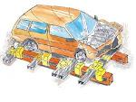 Alinhamento de automóveis e pick-ups