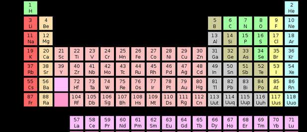 la tabla peridica de los elementos cambia de peso atmico trs 141 aosy los contaminantes en corrientes de agua y el dopaje deportivo - Tabla Periodica Con Nombres Y Peso Atomico