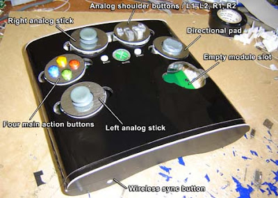 Access Controller - Ben Heck designed one handed versatile controller for Xbox 360, PS2 and PS3