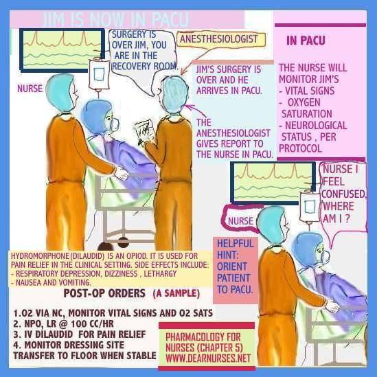 respiratory case study for nursing students