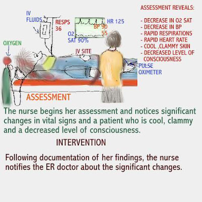 caring for a hypovolaemic shock patient nursing essay The recovery room and surgical intensive care unit are used mainly for the same  general purpose that is,  nursing implications for the early detection of  pending hypovolemic shock (1) inspect the  (9) put tap water in a clean paper  cup.
