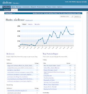 Wordpress istatistik