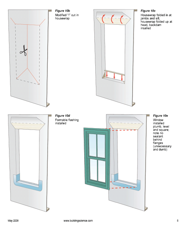 Diagram for installing a water well installing a sprinkler for Window flashing