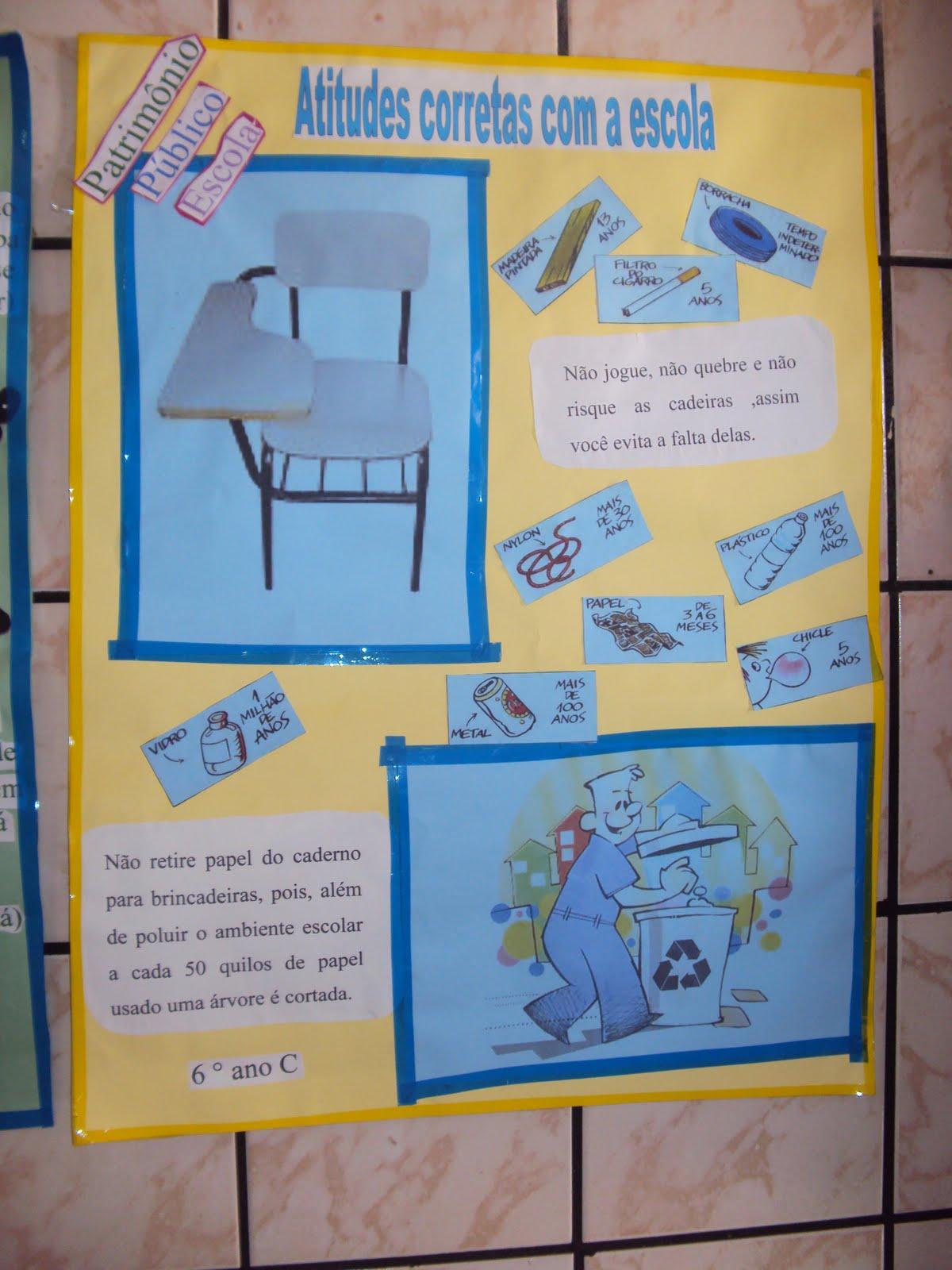 Escola Tibúrcio Valeriano Da Silva Projeto Conservação Do