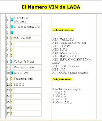 NUMEROS VIN MOTOR Y CHASIS Numero+vin+1