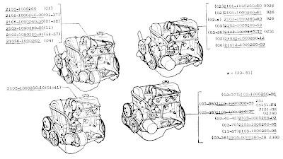 NUMEROS VIN MOTOR Y CHASIS Tipos+de+motores
