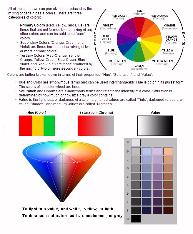 Color Mixing And Understanding Hue Value And Saturation