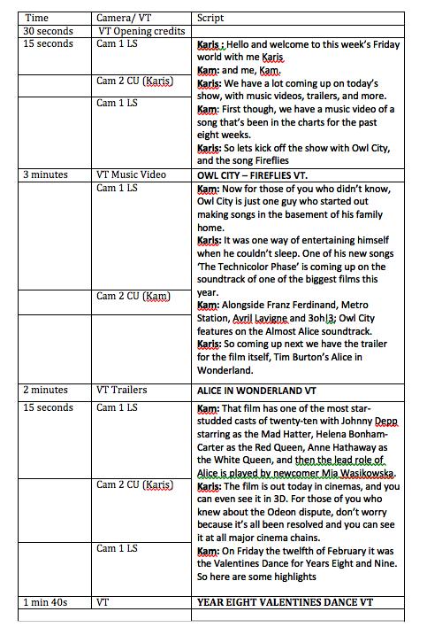 Btec tv film portfolio unit 22 multi camera techniques for Camera script template