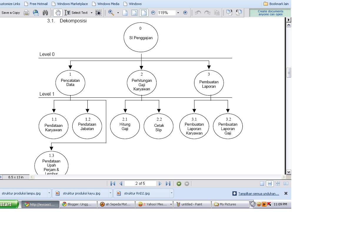 Endlogic dekomposisi sistem penggajian dekomposisi sistem penggajian ccuart Images
