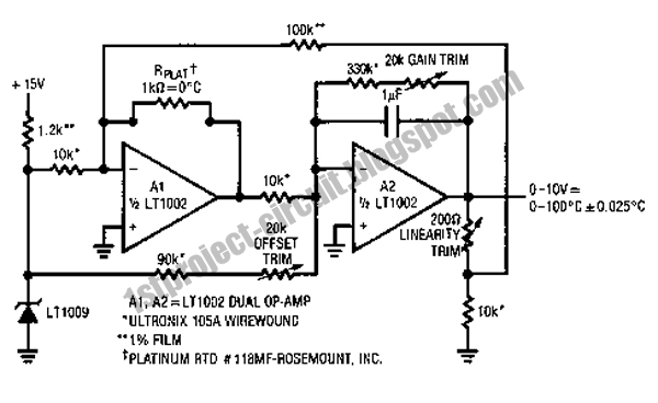 project circuit design  linearized platinum rtd signal