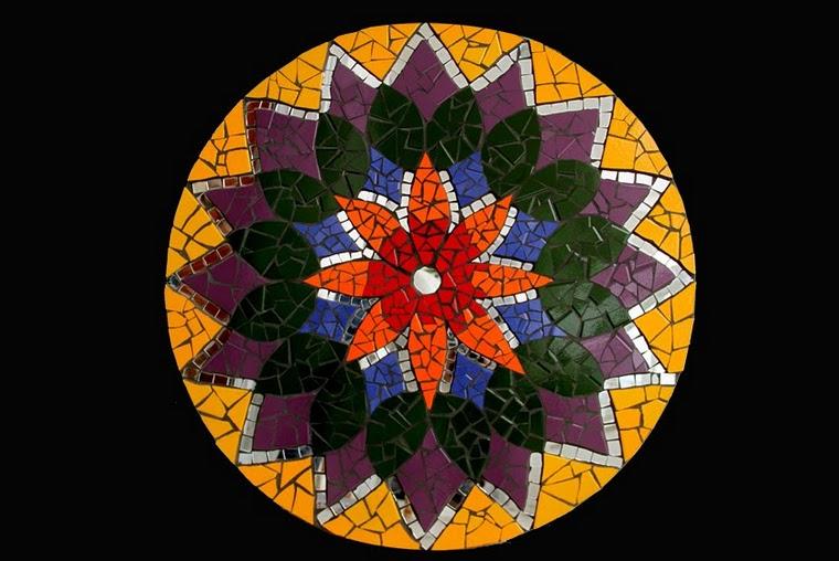 Mandala dos 7 Chackras