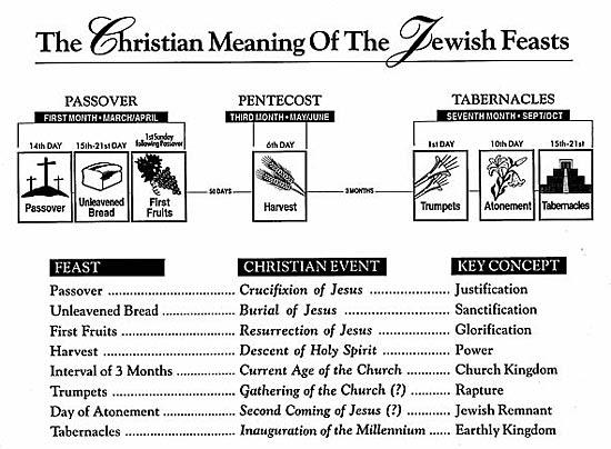 genealogy from genesis to exodus pdf