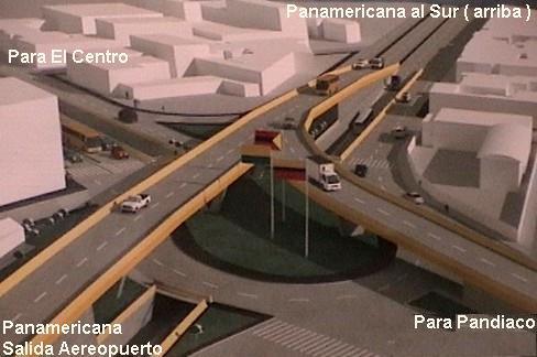 Puente Las Banderas Pasto, Nariño, Colombia