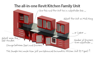 Family Kitchens
