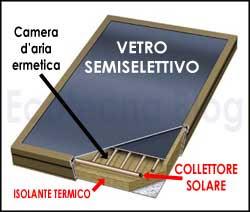 Caldaie e condizionatori a risparmio energetico acqua for Pannelli solari per acqua calda ultima generazione
