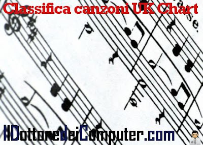 classifica canzoni uk chart