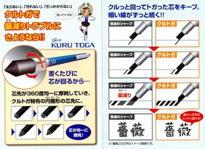 kuru toga instructions 5