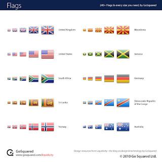 Imagen de banderas de todo del mundo