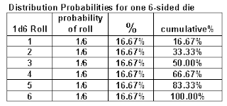 probability of rolling a 7 before a 6
