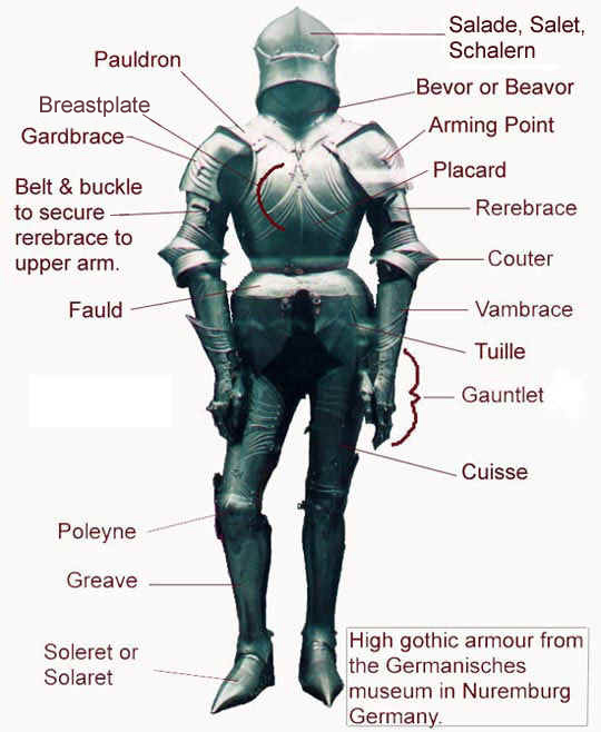 ali both asked questions about the fancy armor for knights plate armorMedieval Knights Armor Facts
