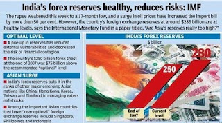 Importance of forex reserves in india