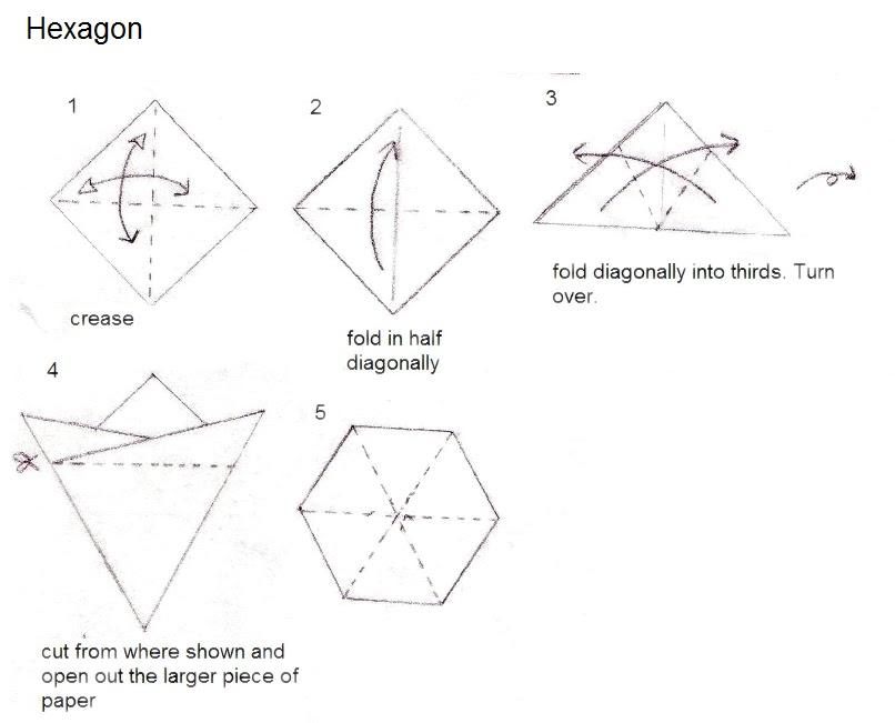 how to make a hexagon
