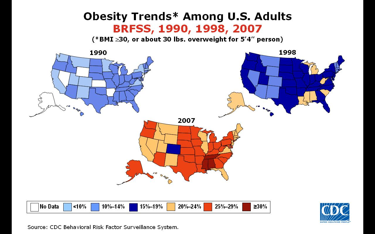 obesity epidemic in america Almost 40% of adults and 19% of youth are obese, the highest numbers the country has seen in all adults, according to the latest research.