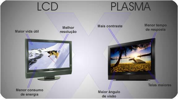 memeymia tv lcd vs plasma vs led. Black Bedroom Furniture Sets. Home Design Ideas