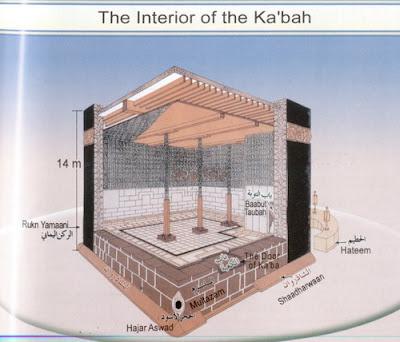Mengintip Isi Dalam Kabah Mekah