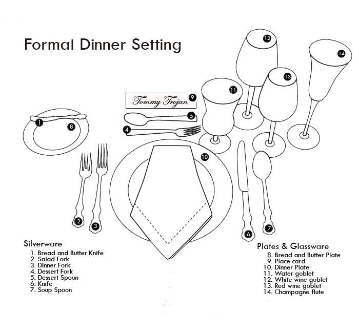 Table Setting Etiquette Diagram Formal Setting Courtesy of USC