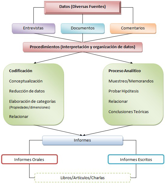Definicion de metodo cualitativo pdf animationtracker for Definicion de gastronomia pdf
