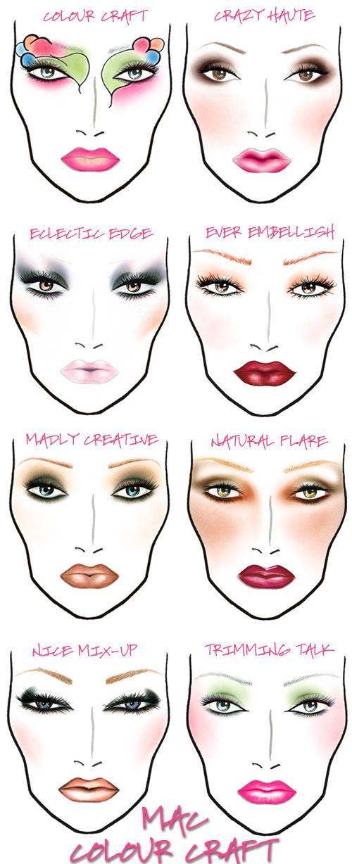 blank makeup face charts. makeup face charts. makeup