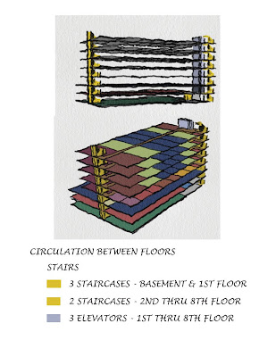 Place Du Vivre Schematic Design Block And Stacking Diagrams